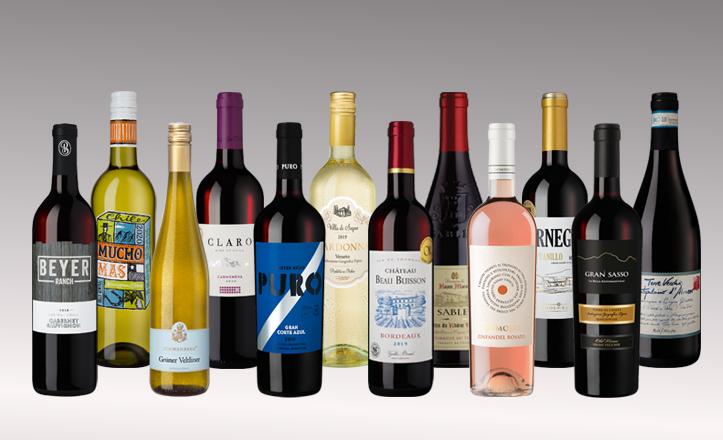 Vinpaket Lojalitet